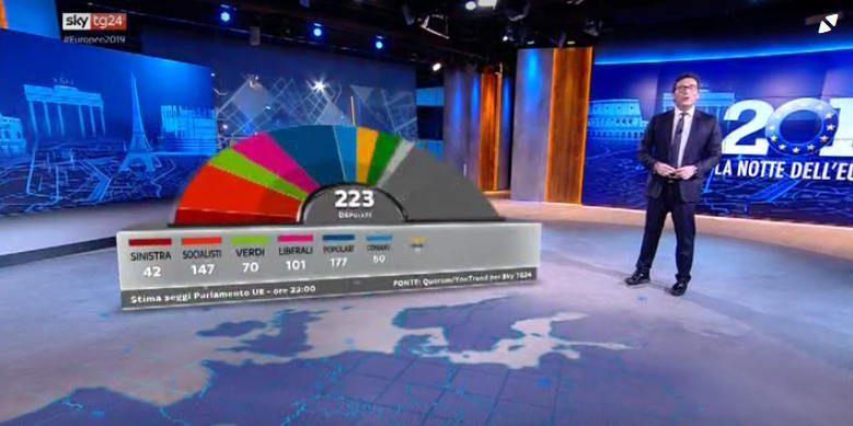 Elezioni europee in Cilento – video Cilento Channel