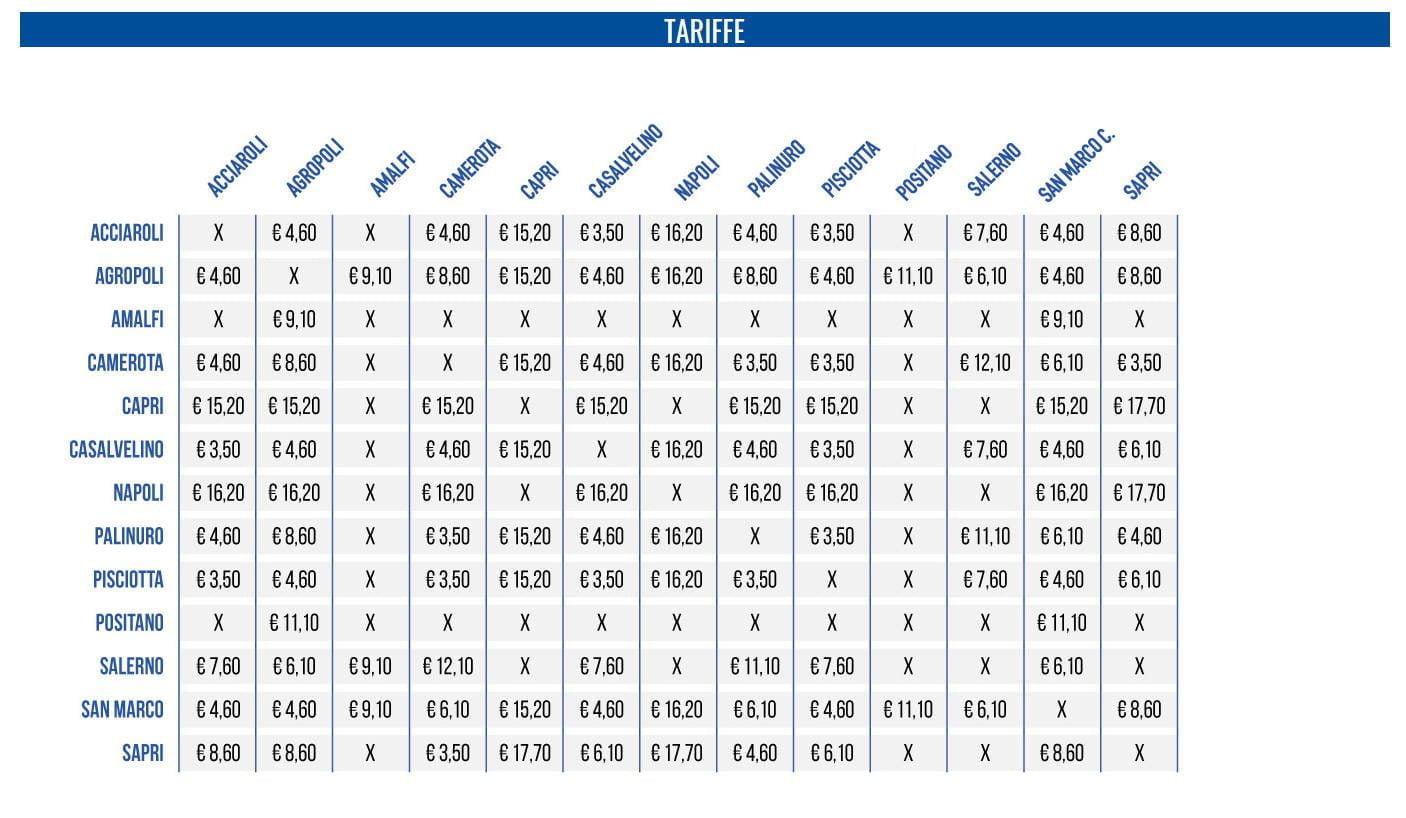tariffe - Orari e costi Metro' del Mare dal 22 giugno