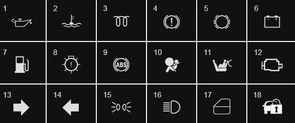 Storia dei simboli: on off e tutto il resto… (ragazzi qua c'e' da fare una tesi di laurea)