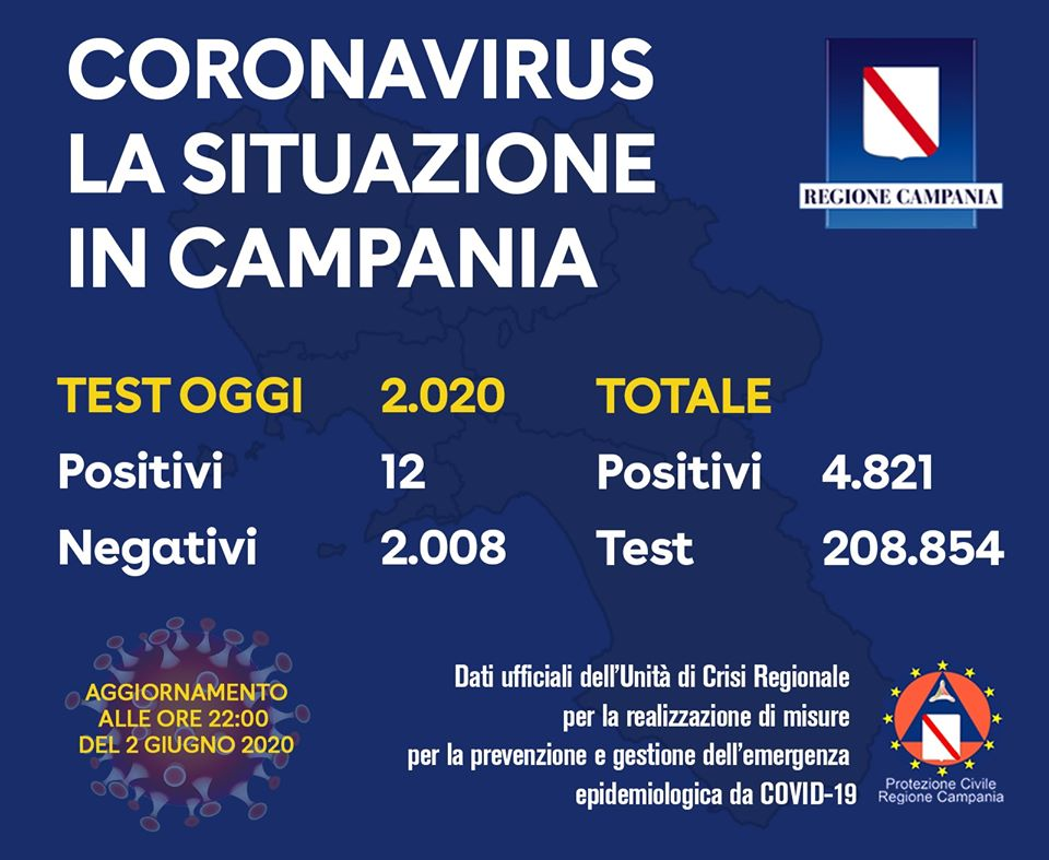 102859205 3495612160468351 4439102597407703040 o - De Luca firma una nuova ordinanza sul trasporto pubblico ma aumentano i contagiati