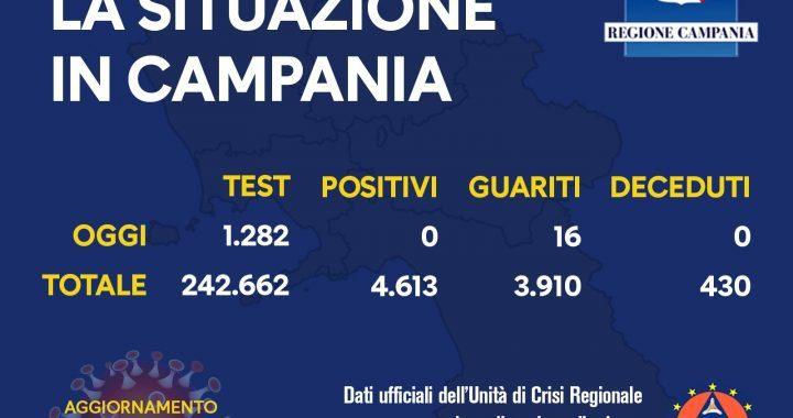 COVID-19, IL BOLLETTINO DELL'UNITÀ DI CRISI DELLA REGIONE CAMPANIA 16/6/20