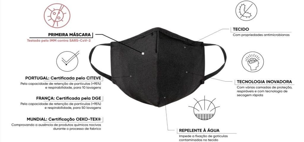 """mascherina portogallo 1024x480 - Covid, ecco la mascherina che """"disattiva il virus"""""""