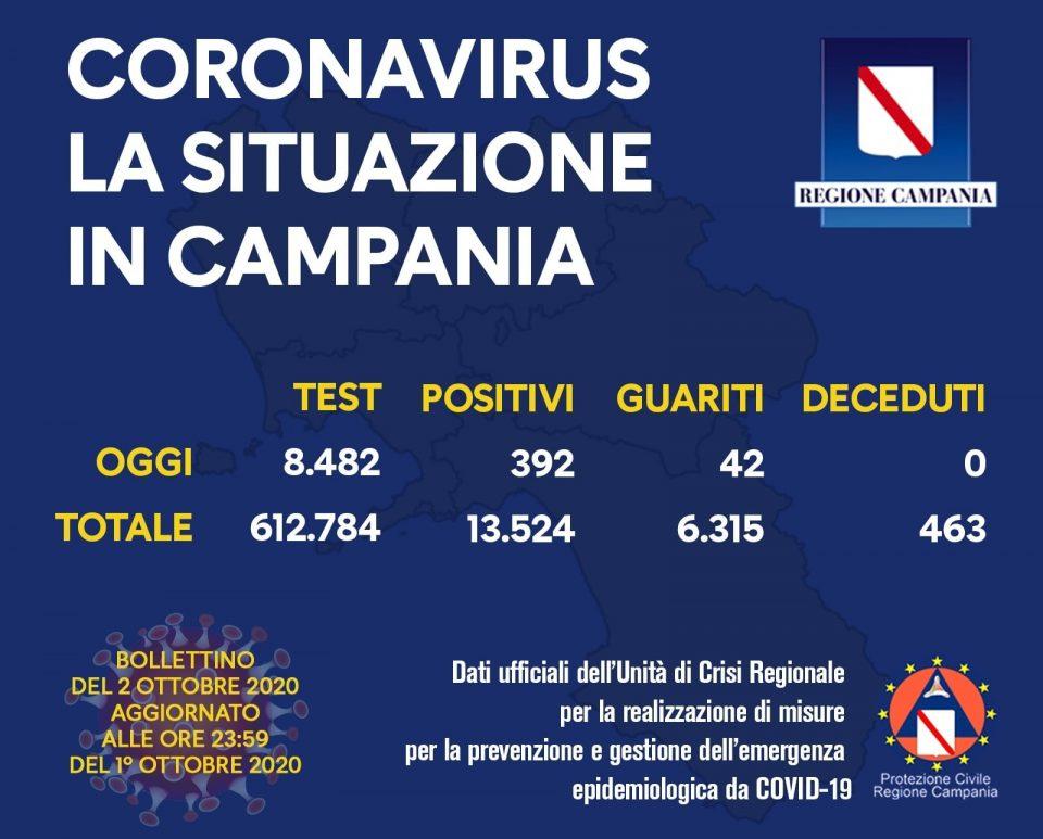 120725997 10158448145958257 6104436021794707182 o 960x773 - Covid in Campania, De Luca invita alla calma - bollettino e video