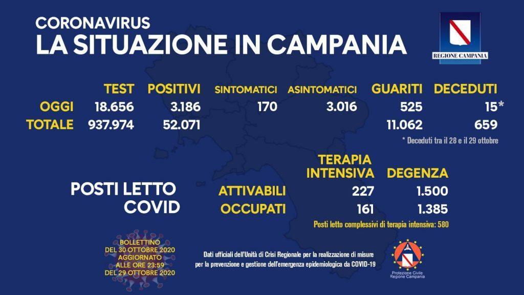 123354879 10158514744593257 5042430177217376746 o 1 1024x576 - Covid, in Italia altri 32.000 contagi, il bollettino della Campania - 31/10/20
