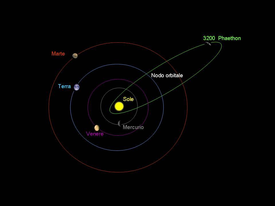 Dal 13 dicembre le stelle cadenti: arrivano le Geminidi