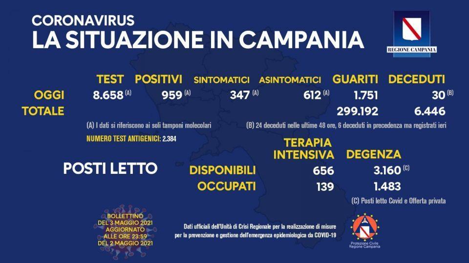 181291957 10158947823723257 6727421429882245116 n 960x540 - Covid in Italia, 5.948 contagi e 256 morti - Situazione in Campania (03/5/21)
