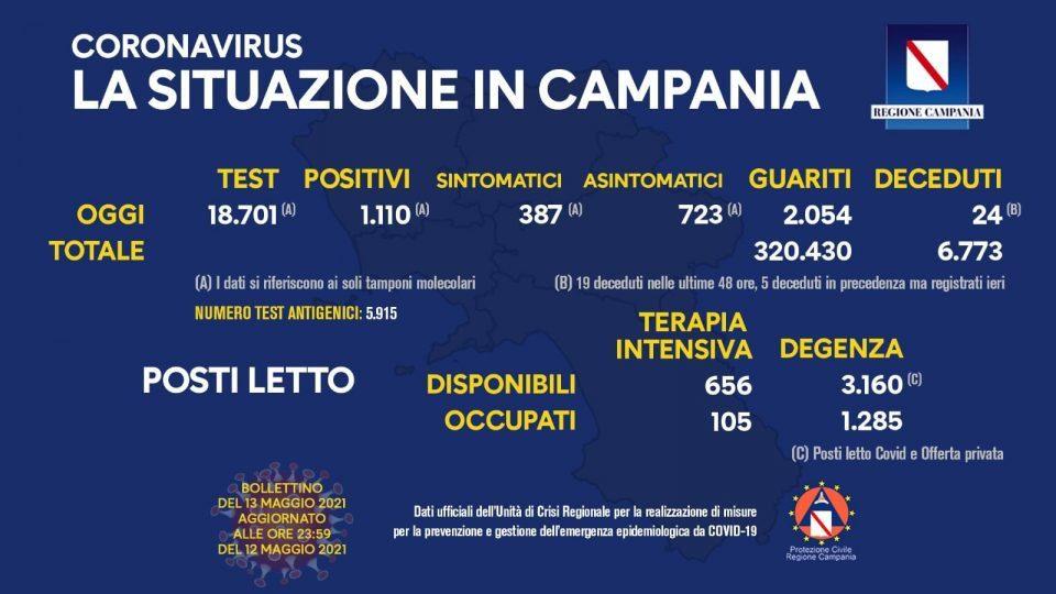 186476235 10158970018953257 2201874494183374862 n 960x540 - Covid in Italia,8.085 contagi e 201 morti - La situazione in Campania (13/5/21)