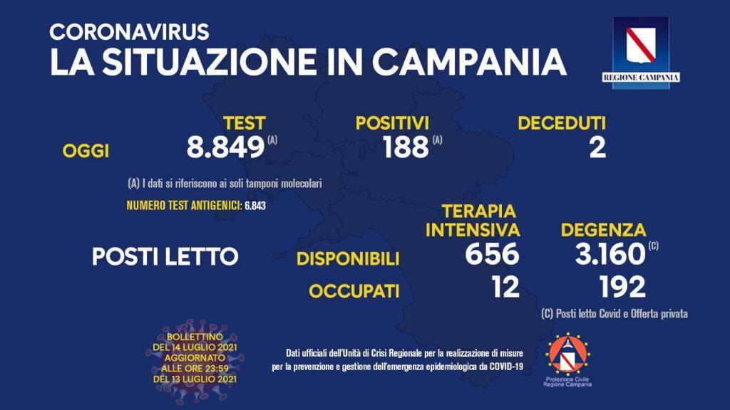 217733123 10159098012928257 3872652471705644569 n 1024x576 - Covid in Italia, 2.153 contagi e 23 morti - Situazione in Campania 14/7/21