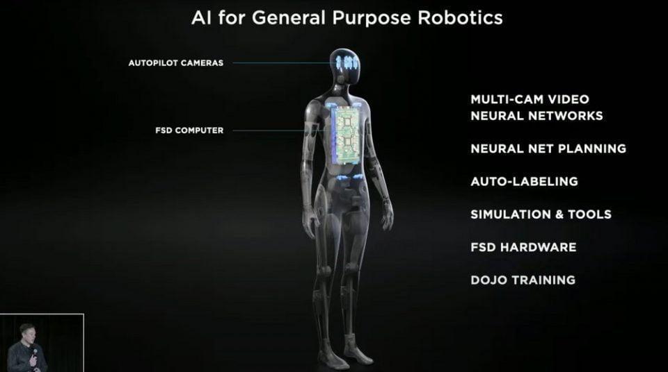 """tesla 3.jpg 1267716354 960x536 - Arriva Tesla Bot, il robot umanoide che sostituirà l'uomo nei compiti """"pericolosi"""""""