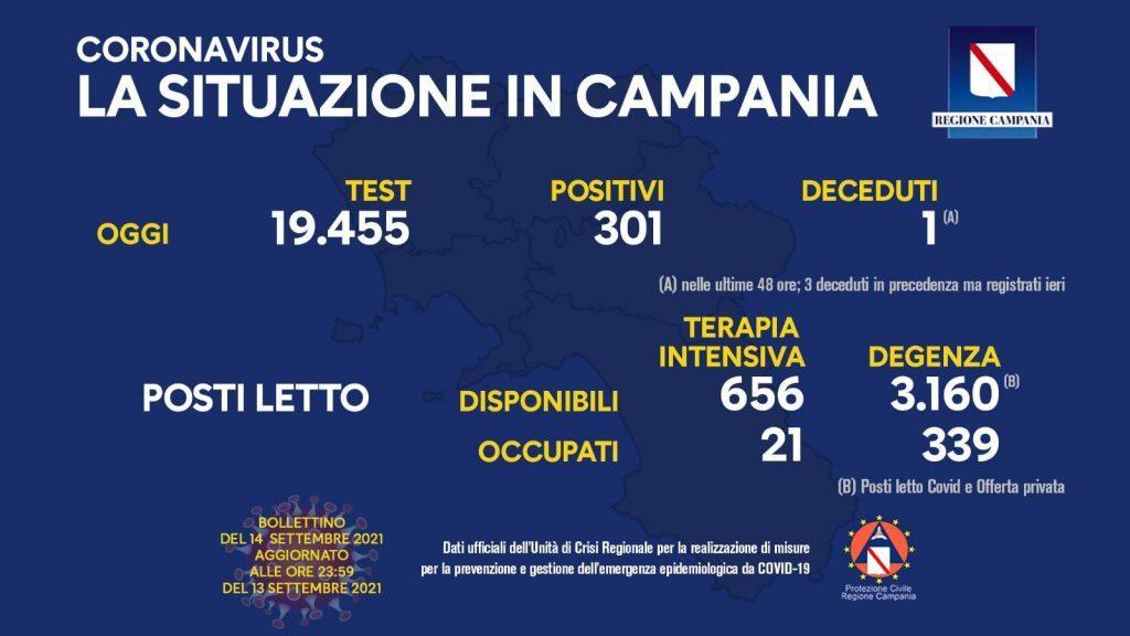 Covid in Italia, 4.021 contagi e 72 morti – Situazione in Campania (14/9/21)