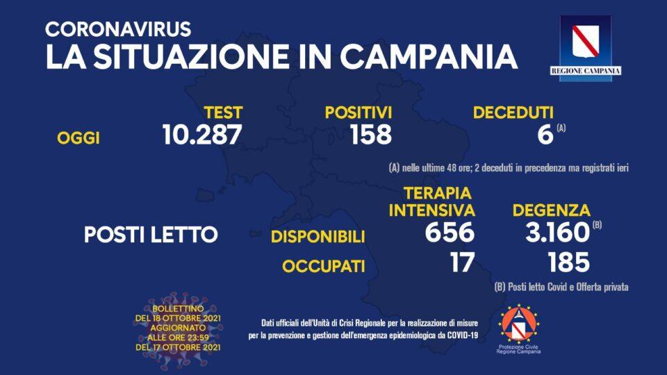 246363438 10159259401553257 5338720890468661494 n 960x540 - Covid in Italia: 1.597 positivi, 44 le vittime